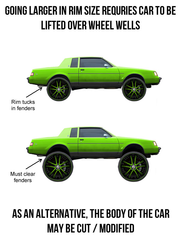 How to fit 22's, 24's, 26's, 28's, 30's, and 32's