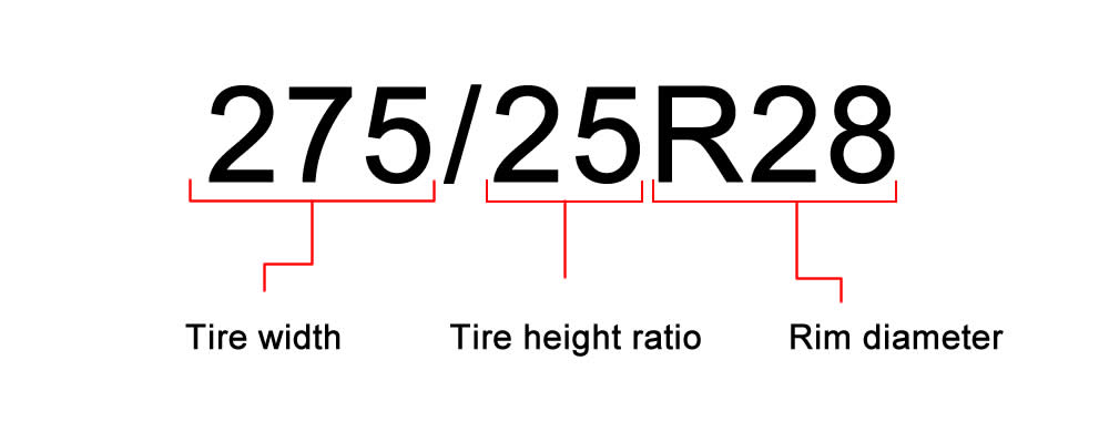 Showing how to read a tire size by looking at the numbers on the side wall.