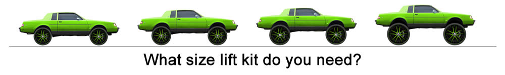 Chart showing what size lift kit you need to clear your rims.
